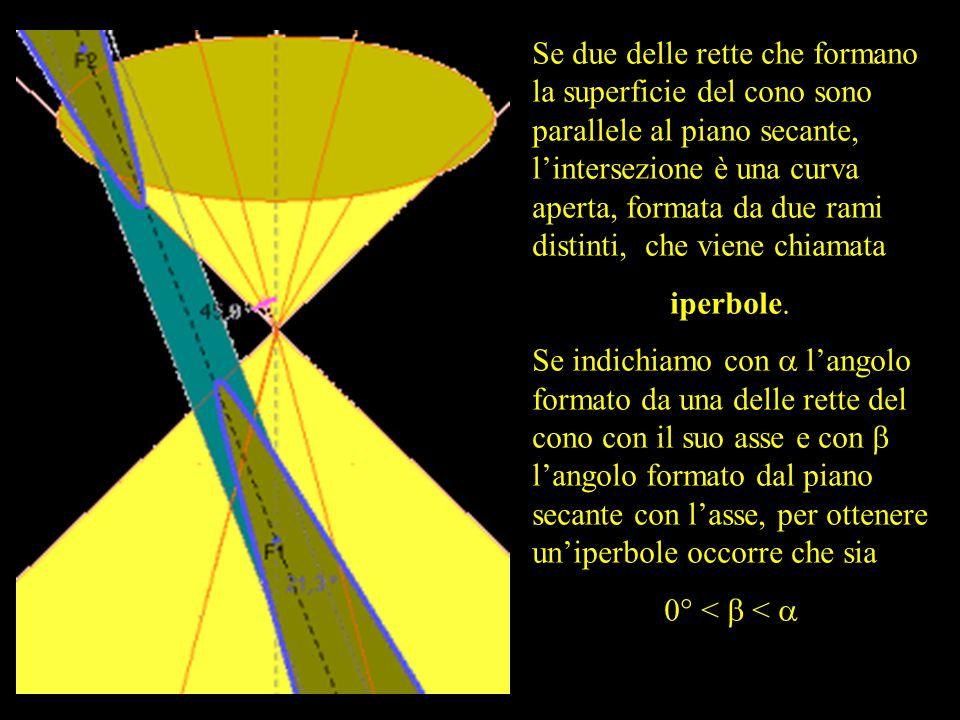 Se due delle rette che formano la superficie del cono sono parallele al piano secante, l'intersezione è una curva aperta, formata da due rami distinti