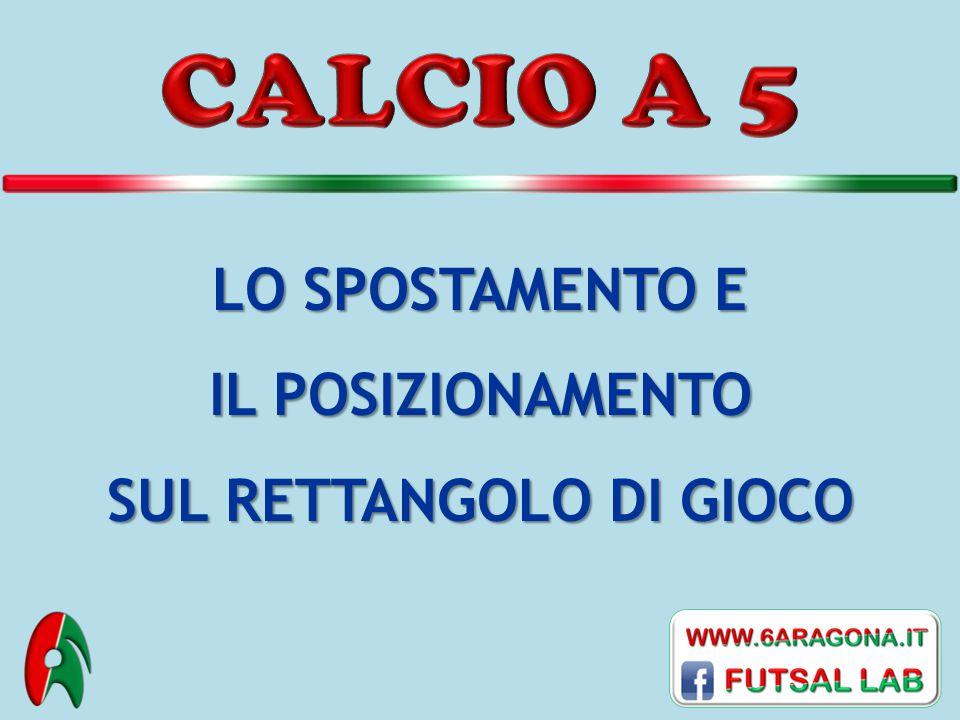 Il posizionamento sulle riprese di gioco: IL CALCIO DI RIGORE L'ARBITRO CHE FISCHIA si posiziona nel rettangolo di gioco a circa 5 m.