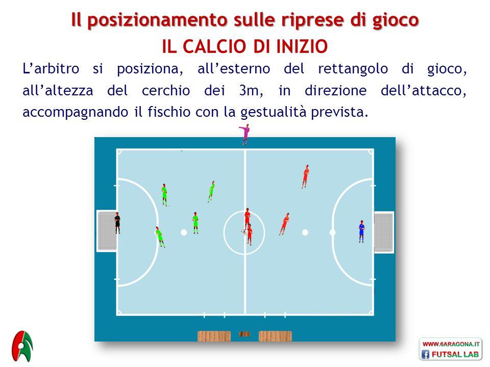 Il posizionamento sulle riprese di gioco IL CALCIO DI INIZIO L'arbitro si posiziona, all'esterno del rettangolo di gioco, all'altezza del cerchio dei 3m, in direzione dell'attacco, accompagnando il fischio con la gestualità prevista.