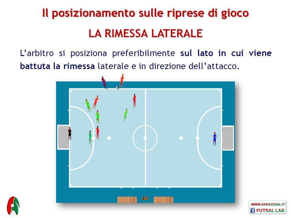 Il posizionamento sulle riprese di gioco LA RIMESSA LATERALE L'arbitro si posiziona preferibilmente sul lato in cui viene battuta la rimessa laterale e in direzione dell'attacco.