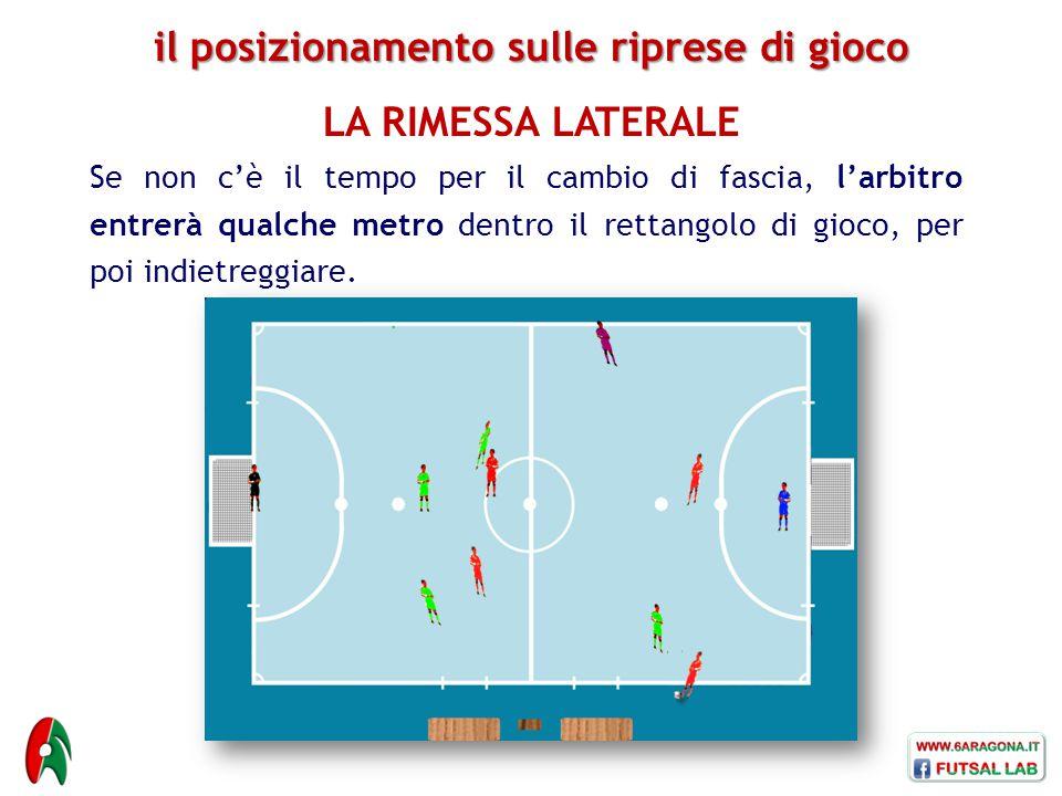 il posizionamento sulle riprese di gioco LA RIMESSA LATERALE Se non c'è il tempo per il cambio di fascia, l'arbitro entrerà qualche metro dentro il rettangolo di gioco, per poi indietreggiare.