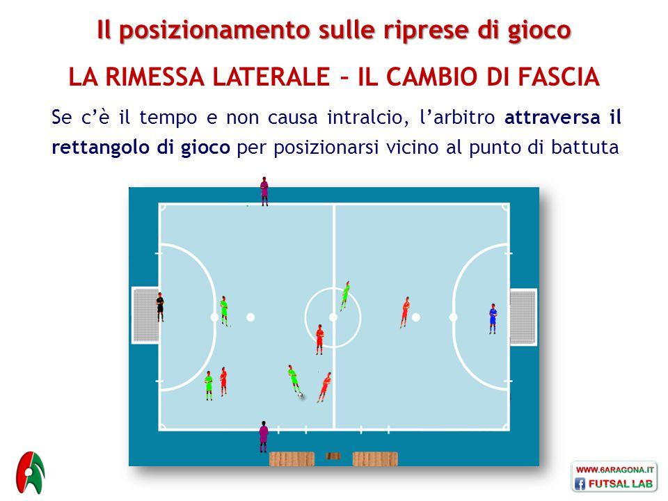 Il posizionamento sulle riprese di gioco LA RIMESSA LATERALE – IL CAMBIO DI FASCIA Se c'è il tempo e non causa intralcio, l'arbitro attraversa il rettangolo di gioco per posizionarsi vicino al punto di battuta