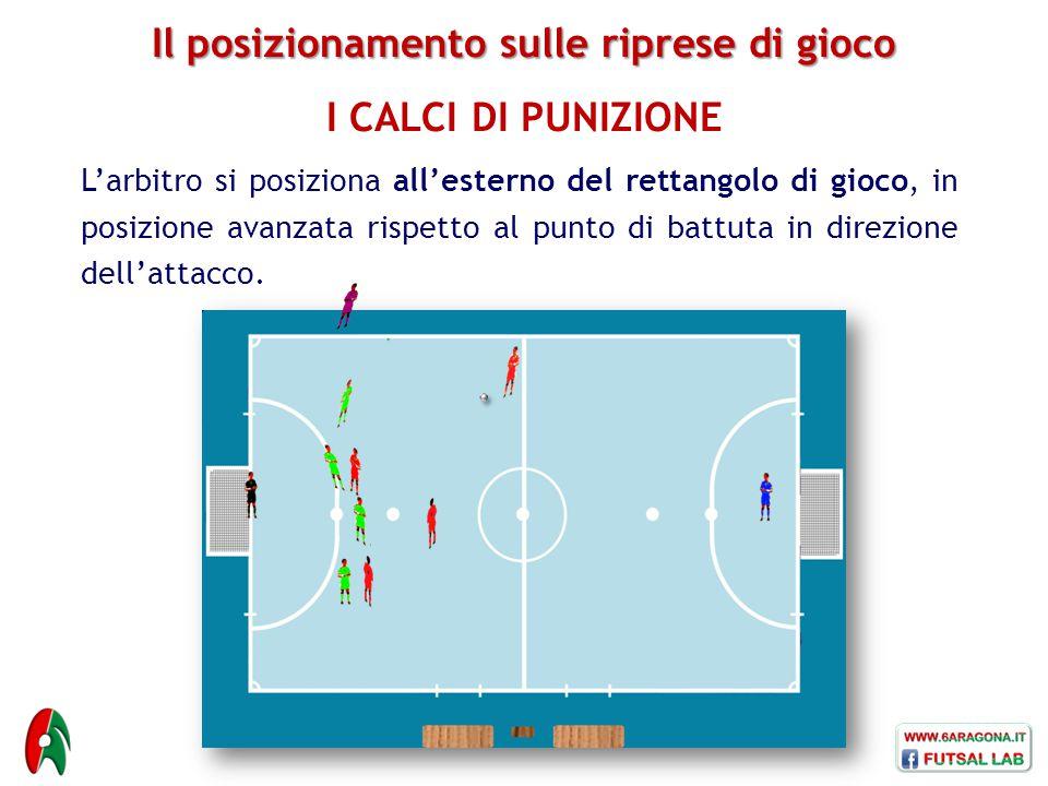 Il posizionamento sulle riprese di gioco I CALCI DI PUNIZIONE L'arbitro si posiziona all'esterno del rettangolo di gioco, in posizione avanzata rispetto al punto di battuta in direzione dell'attacco.
