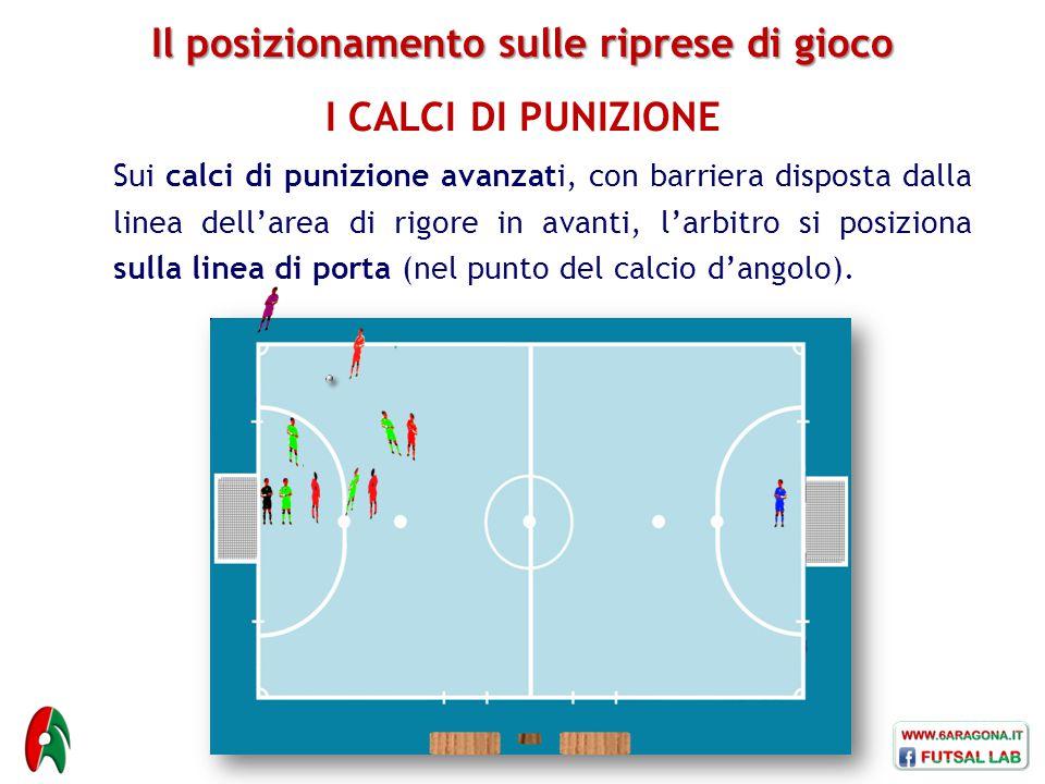 Il posizionamento sulle riprese di gioco I CALCI DI PUNIZIONE Sui calci di punizione avanzati, con barriera disposta dalla linea dell'area di rigore in avanti, l'arbitro si posiziona sulla linea di porta (nel punto del calcio d'angolo).