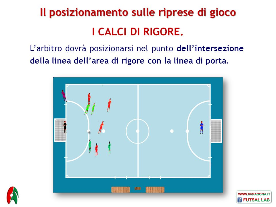 Il posizionamento sulle riprese di gioco I CALCI DI RIGORE. L'arbitro dovrà posizionarsi nel punto dell'intersezione della linea dell'area di rigore c