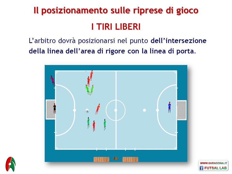 Il posizionamento sulle riprese di gioco I TIRI LIBERI L'arbitro dovrà posizionarsi nel punto dell'intersezione della linea dell'area di rigore con la