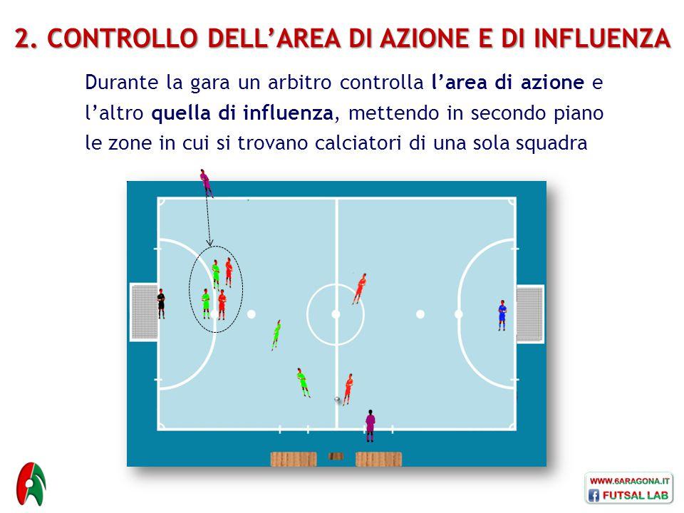 Durante la gara un arbitro controlla l'area di azione e l'altro quella di influenza, mettendo in secondo piano le zone in cui si trovano calciatori di