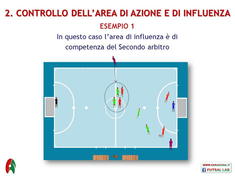 ESEMPIO 1 In questo caso l'area di influenza è di competenza del Secondo arbitro 2. CONTROLLO DELL'AREA DI AZIONE E DI INFLUENZA