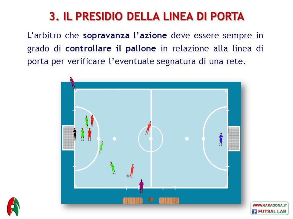 L'arbitro che sopravanza l'azione deve essere sempre in grado di controllare il pallone in relazione alla linea di porta per verificare l'eventuale se