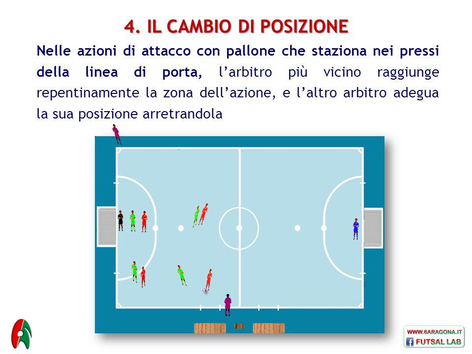 Nelle azioni di attacco con pallone che staziona nei pressi della linea di porta, l'arbitro più vicino raggiunge repentinamente la zona dell'azione, e l'altro arbitro adegua la sua posizione arretrandola 4.