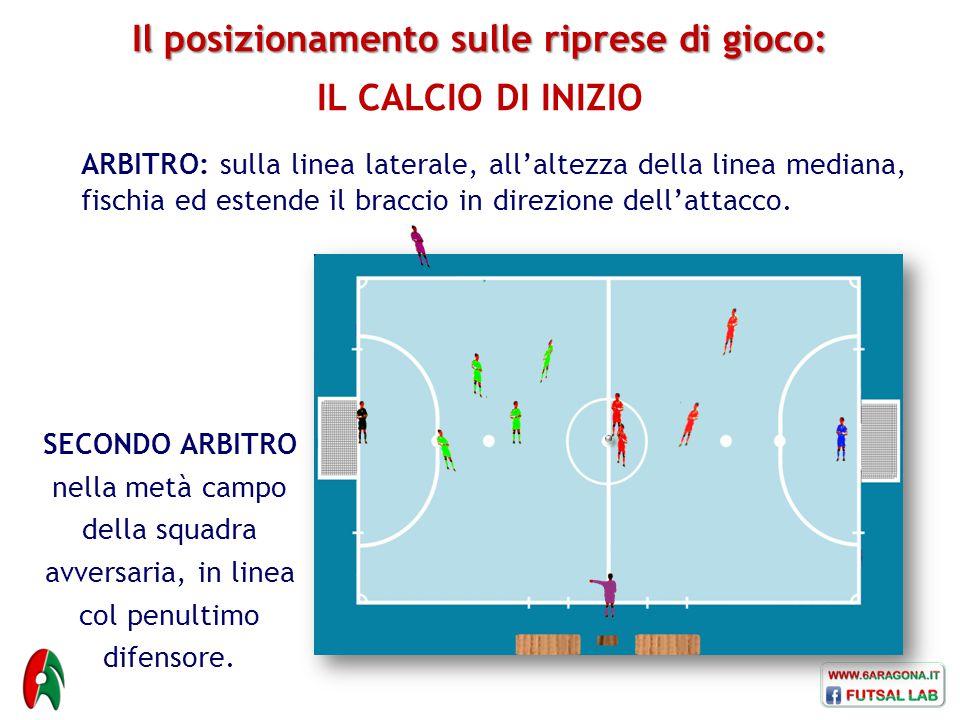 Il posizionamento sulle riprese di gioco: IL CALCIO DI INIZIO ARBITRO: sulla linea laterale, all'altezza della linea mediana, fischia ed estende il braccio in direzione dell'attacco.