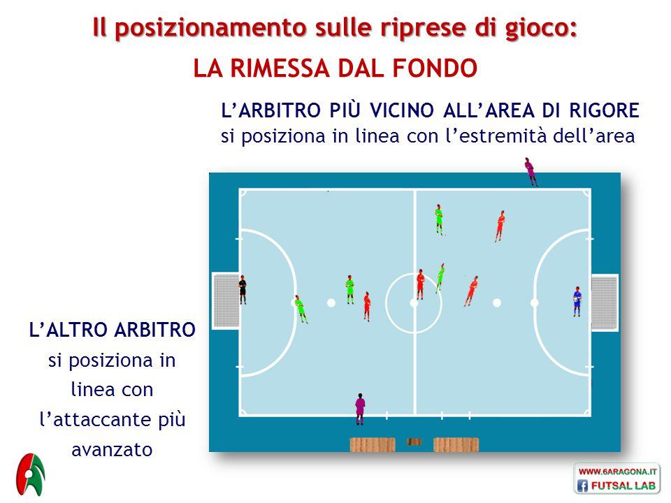 Il posizionamento sulle riprese di gioco: LA RIMESSA DAL FONDO L'ARBITRO PIÙ VICINO ALL'AREA DI RIGORE si posiziona in linea con l'estremità dell'area L'ALTRO ARBITRO si posiziona in linea con l'attaccante più avanzato