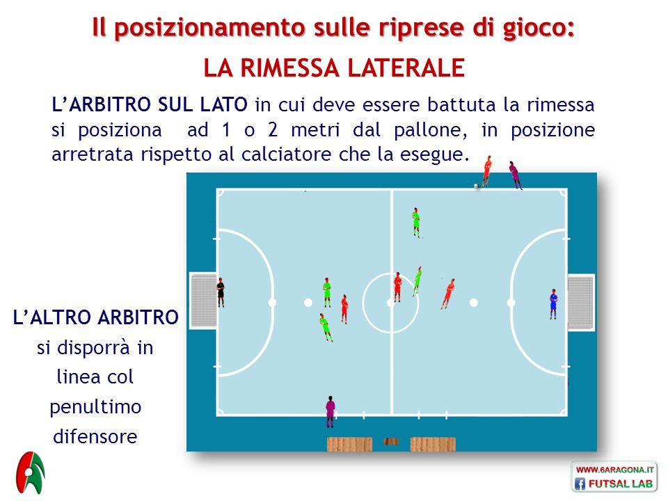 Il posizionamento sulle riprese di gioco: LA RIMESSA LATERALE L'ARBITRO SUL LATO in cui deve essere battuta la rimessa si posiziona ad 1 o 2 metri dal pallone, in posizione arretrata rispetto al calciatore che la esegue.