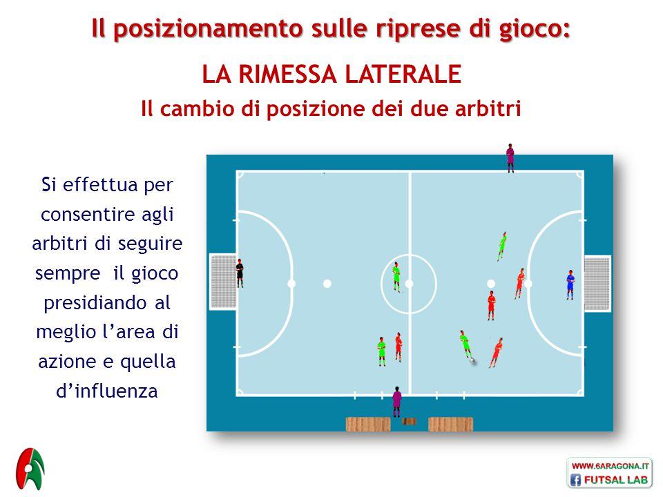 Il posizionamento sulle riprese di gioco: LA RIMESSA LATERALE Il cambio di posizione dei due arbitri Si effettua per consentire agli arbitri di seguire sempre il gioco presidiando al meglio l'area di azione e quella d'influenza