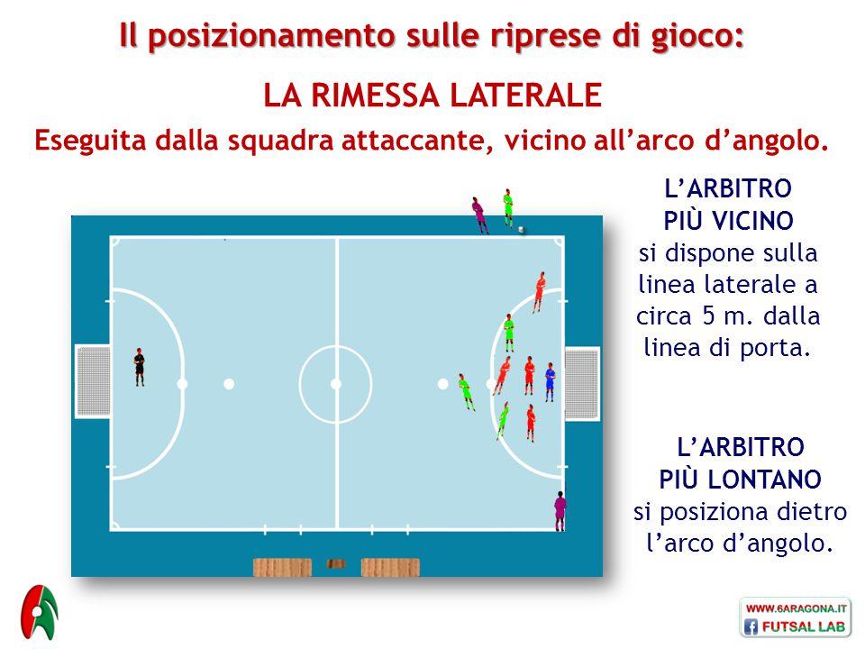 Il posizionamento sulle riprese di gioco: LA RIMESSA LATERALE Eseguita dalla squadra attaccante, vicino all'arco d'angolo. L'ARBITRO PIÙ VICINO si dis