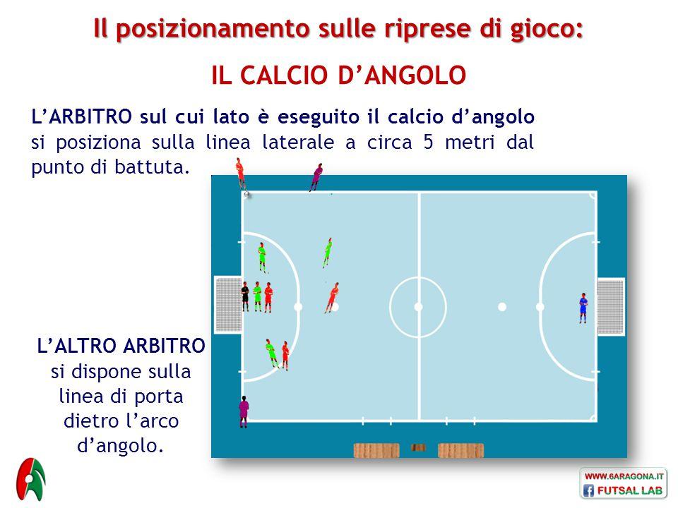 Il posizionamento sulle riprese di gioco: IL CALCIO D'ANGOLO L'ALTRO ARBITRO si dispone sulla linea di porta dietro l'arco d'angolo. L'ARBITRO sul cui