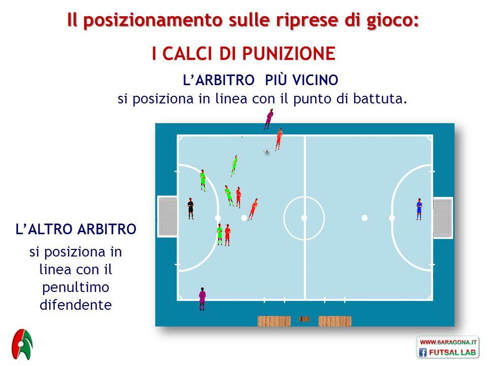 L'ARBITRO PIÙ VICINO si posiziona in linea con il punto di battuta. Il posizionamento sulle riprese di gioco: I CALCI DI PUNIZIONE L'ALTRO ARBITRO si