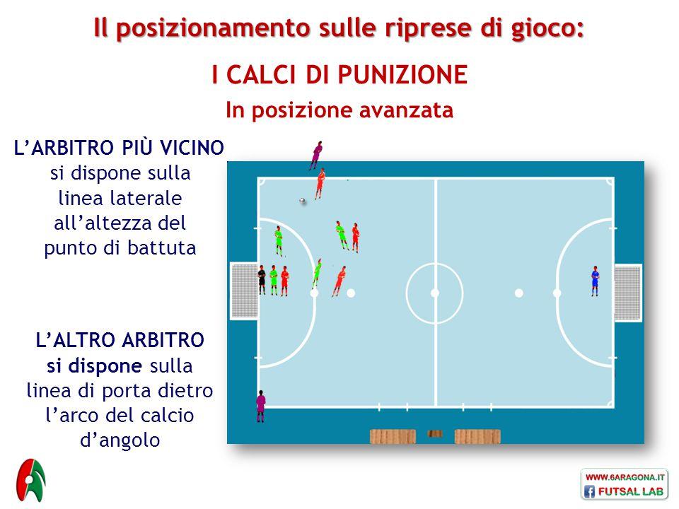 L'ALTRO ARBITRO si dispone sulla linea di porta dietro l'arco del calcio d'angolo Il posizionamento sulle riprese di gioco: I CALCI DI PUNIZIONE In po