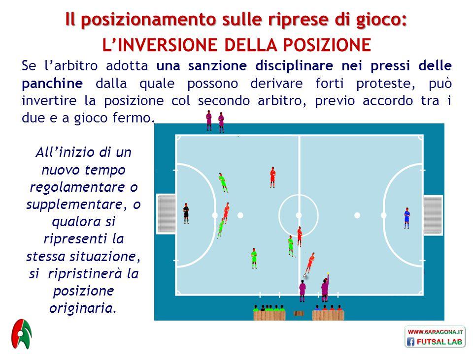 Il posizionamento sulle riprese di gioco: L'INVERSIONE DELLA POSIZIONE Se l'arbitro adotta una sanzione disciplinare nei pressi delle panchine dalla q
