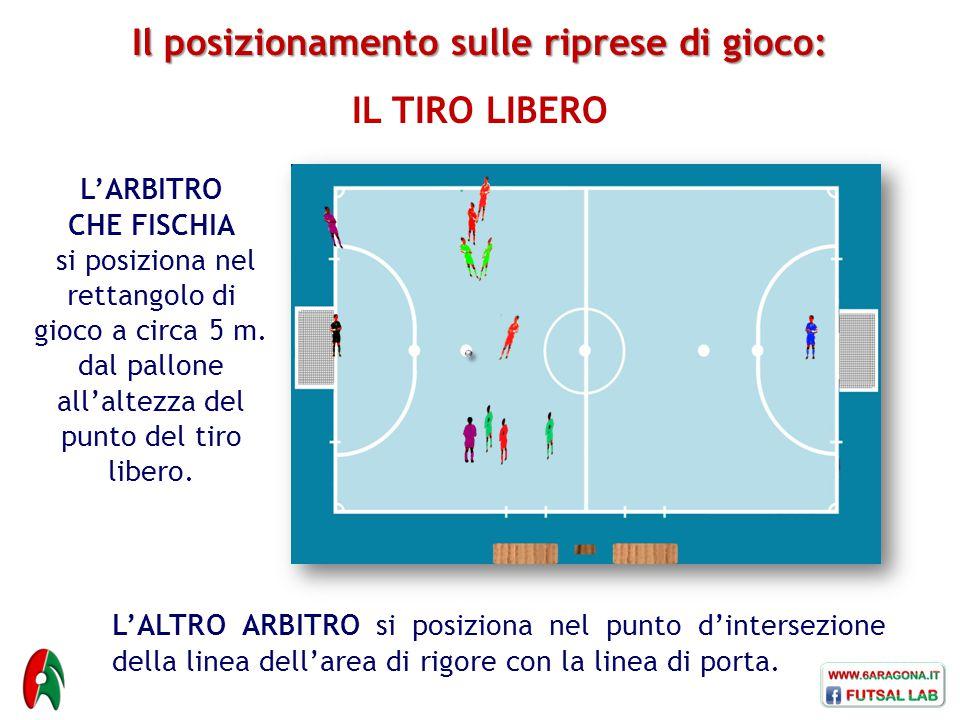 Il posizionamento sulle riprese di gioco: IL TIRO LIBERO L'ARBITRO CHE FISCHIA si posiziona nel rettangolo di gioco a circa 5 m. dal pallone all'altez