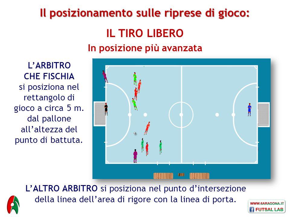 Il posizionamento sulle riprese di gioco: IL TIRO LIBERO In posizione più avanzata L'ARBITRO CHE FISCHIA si posiziona nel rettangolo di gioco a circa