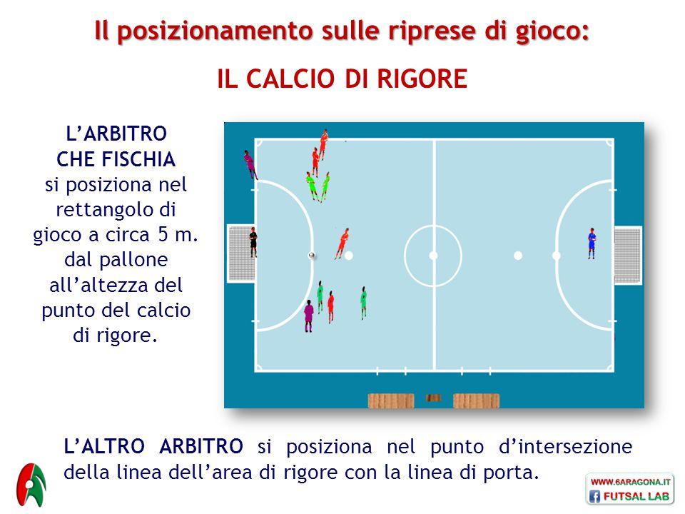 Il posizionamento sulle riprese di gioco: IL CALCIO DI RIGORE L'ARBITRO CHE FISCHIA si posiziona nel rettangolo di gioco a circa 5 m. dal pallone all'