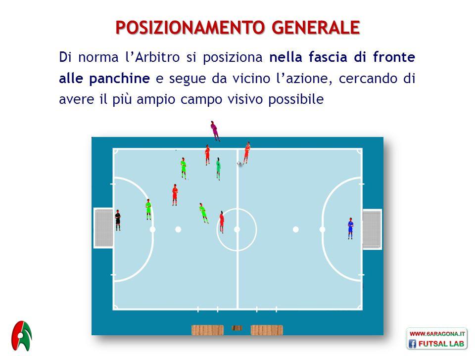 POSIZIONAMENTO GENERALE Di norma l'Arbitro si posiziona nella fascia di fronte alle panchine e segue da vicino l'azione, cercando di avere il più ampio campo visivo possibile