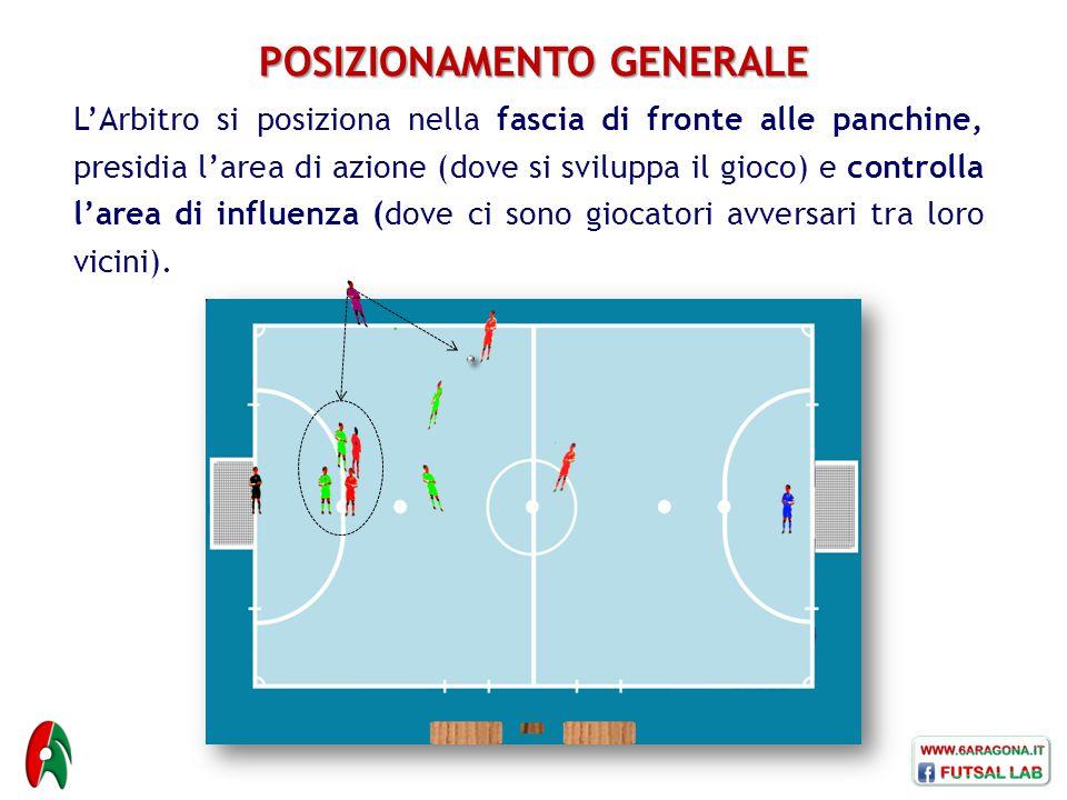 POSIZIONAMENTO GENERALE L'Arbitro si posiziona nella fascia di fronte alle panchine, presidia l'area di azione (dove si sviluppa il gioco) e controlla l'area di influenza (dove ci sono giocatori avversari tra loro vicini).