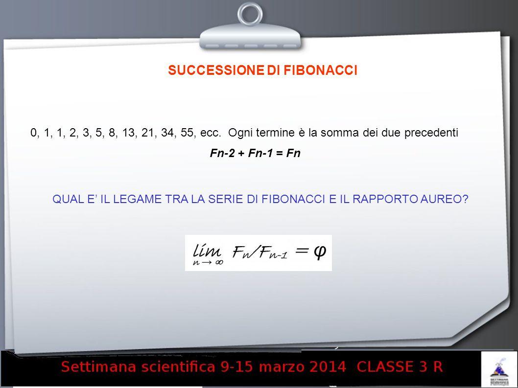 SUCCESSIONE DI FIBONACCI 0, 1, 1, 2, 3, 5, 8, 13, 21, 34, 55, ecc. Ogni termine è la somma dei due precedenti Fn-2 + Fn-1 = Fn QUAL E' IL LEGAME TRA L