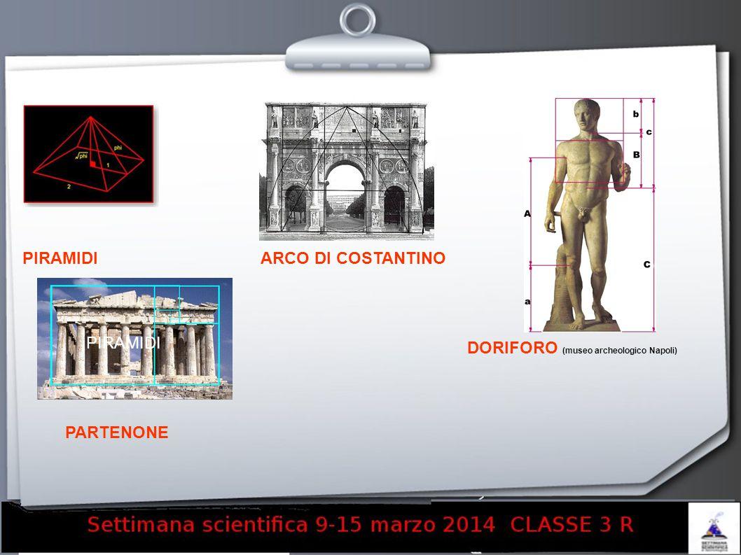 PIRAMIDI PARTENONE ARCO DI COSTANTINO DORIFORO (museo archeologico Napoli)