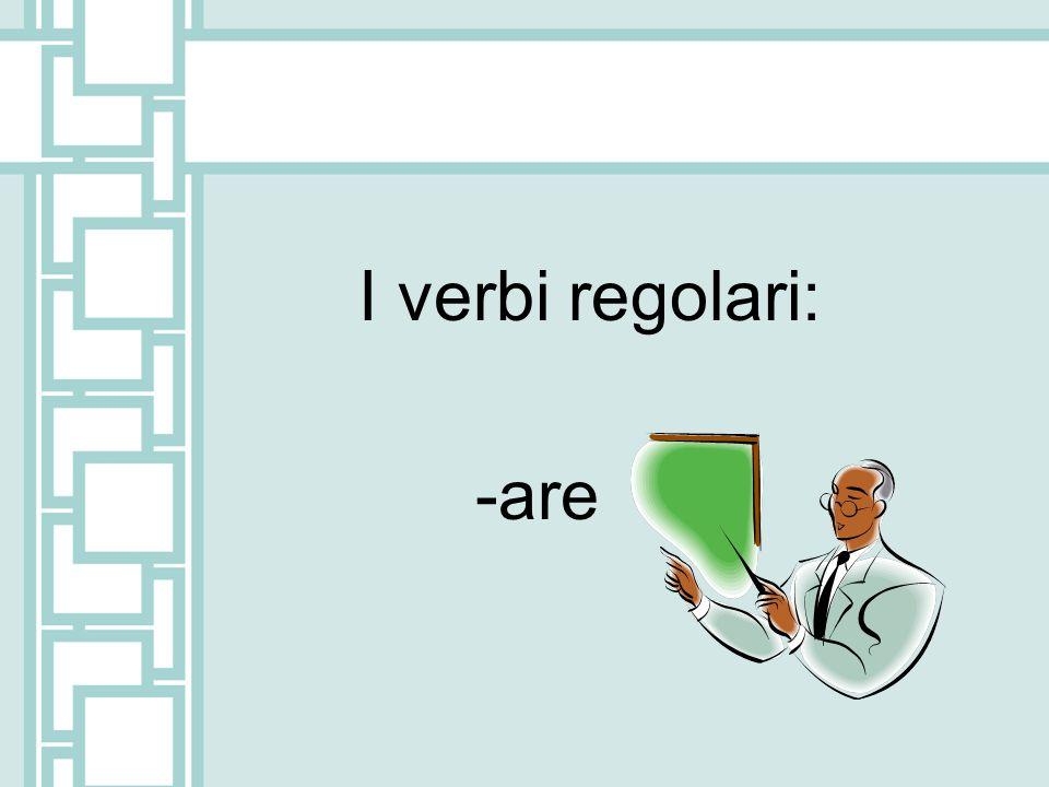 -are verbs parlare means to speak stem: parl- (io) parlo (tu) parli (lui/lei) parla (noi) parliamo (voi) parlate (loro) parlano conjugation: