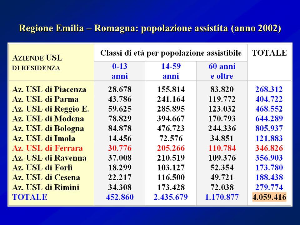 Regione Emilia – Romagna: popolazione assistita (anno 2002)