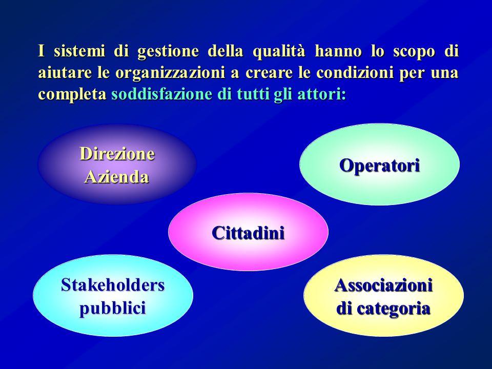 Cittadini DirezioneAzienda Operatori I sistemi di gestione della qualità hanno lo scopo di aiutare le organizzazioni a creare le condizioni per una completa soddisfazione di tutti gli attori: StakeholderspubbliciAssociazioni di categoria