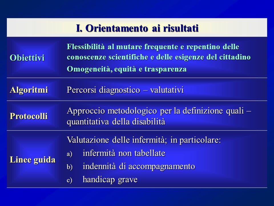 I. Orientamento ai risultati Obiettivi Flessibilità al mutare frequente e repentino delle conoscenze scientifiche e delle esigenze del cittadino Omoge