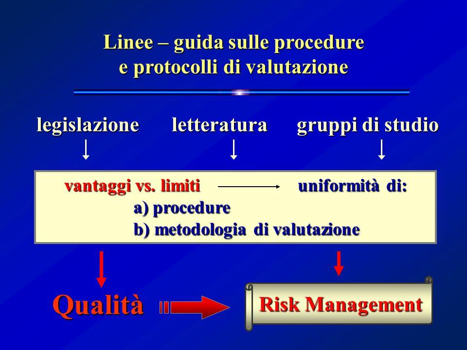 Linee – guida sulle procedure e protocolli di valutazione Qualità Risk Management vantaggi vs. limitiuniformità di: a) procedure b) metodologia di val