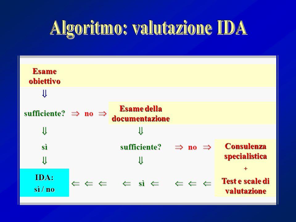 Esame obiettivo  sufficiente no Esame della documentazione  sìsufficiente no Consulenza specialistica + Test e scale di valutazione  IDA: sì / no   sì  