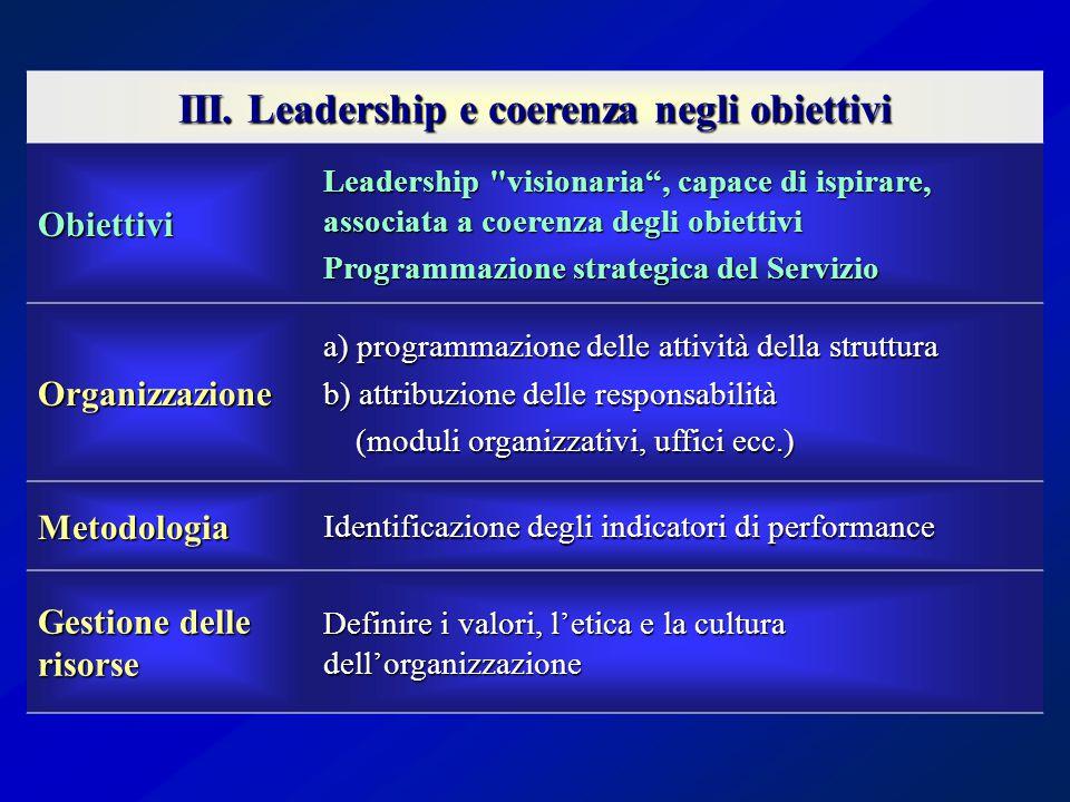 III. Leadership e coerenza negli obiettivi Obiettivi Leadership
