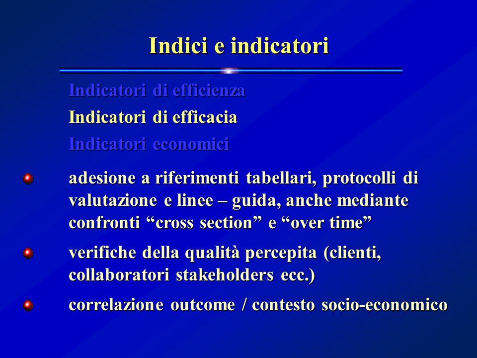 """adesione a riferimenti tabellari, protocolli di valutazione e linee – guida, anche mediante confronti """"cross section"""" e """"over time"""" adesione a riferim"""