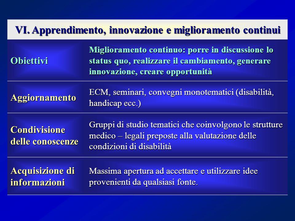 VI. Apprendimento, innovazione e miglioramento continui Obiettivi Miglioramento continuo: porre in discussione lo status quo, realizzare il cambiament