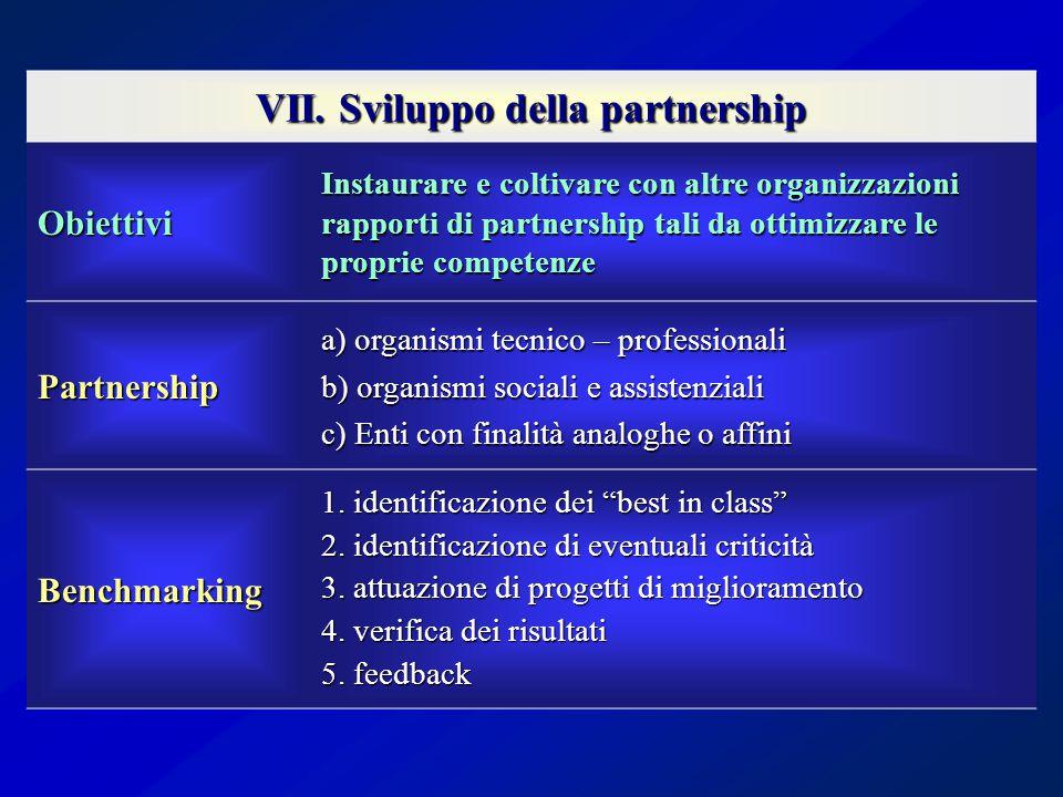 VII. Sviluppo della partnership Obiettivi Instaurare e coltivare con altre organizzazioni rapporti di partnership tali da ottimizzare le proprie compe