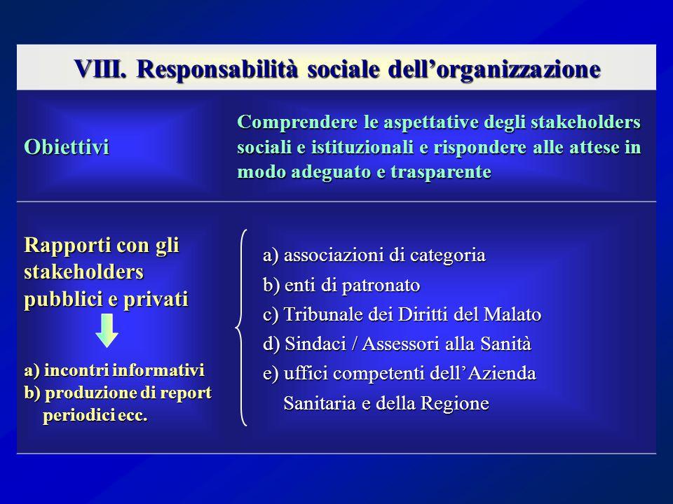 VIII. Responsabilità sociale dell'organizzazione Obiettivi Comprendere le aspettative degli stakeholders sociali e istituzionali e rispondere alle att