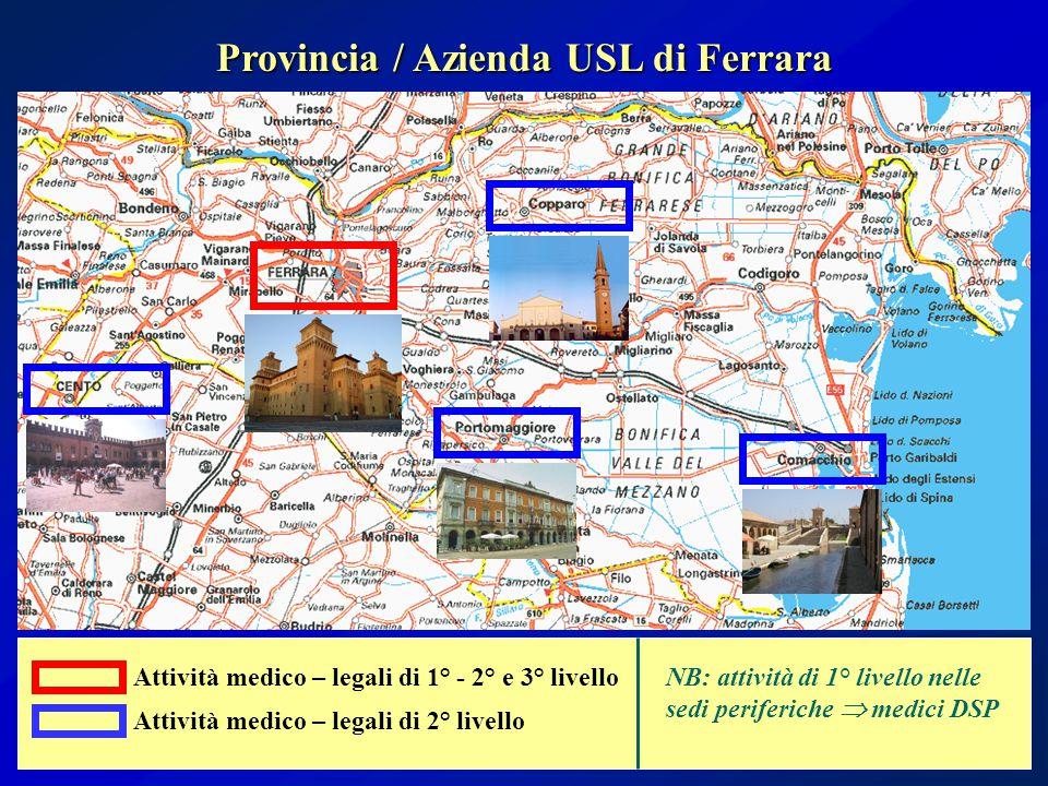 Provincia / Azienda USL di Ferrara Attività medico – legali di 1° - 2° e 3° livello Attività medico – legali di 2° livello NB: attività di 1° livello nelle sedi periferiche  medici DSP