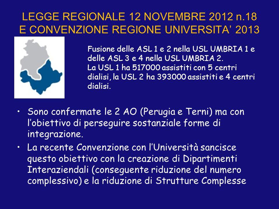 LEGGE REGIONALE 12 NOVEMBRE 2012 n.18 E CONVENZIONE REGIONE UNIVERSITA' 2013 Sono confermate le 2 AO (Perugia e Terni) ma con l'obiettivo di perseguir