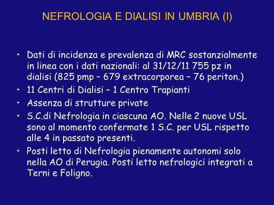 NEFROLOGIA E DIALISI IN UMBRIA (I) Dati di incidenza e prevalenza di MRC sostanzialmente in linea con i dati nazionali: al 31/12/11 755 pz in dialisi