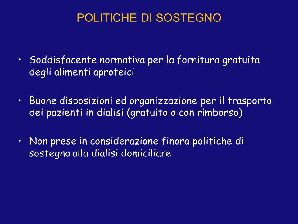 POLITICHE DI SOSTEGNO Soddisfacente normativa per la fornitura gratuita degli alimenti aproteici Buone disposizioni ed organizzazione per il trasporto