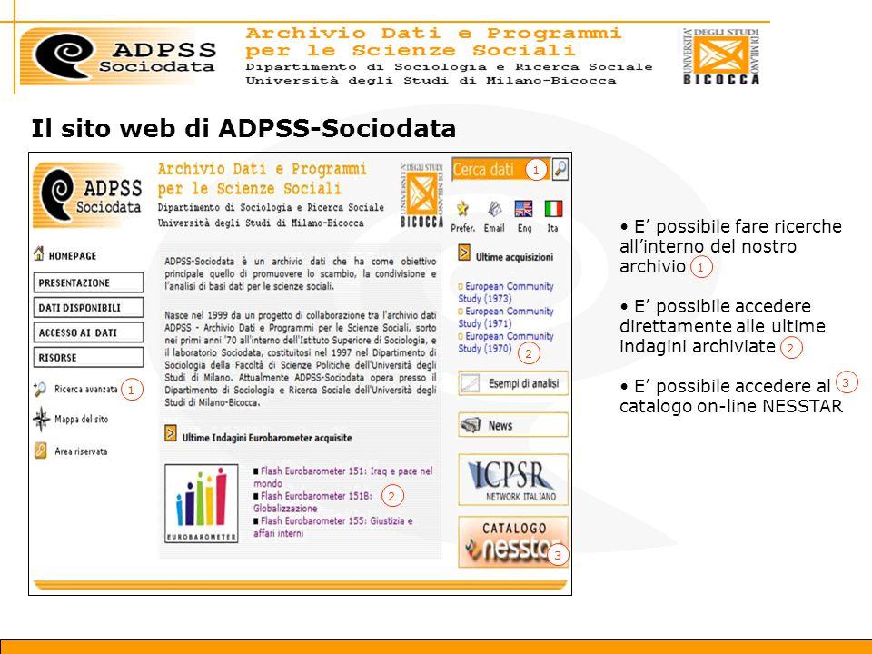 Il sito web di ADPSS-Sociodata E' possibile fare ricerche all'interno del nostro archivio E' possibile accedere direttamente alle ultime indagini archiviate 1 1 1 2 2 2 3 E' possibile accedere al catalogo on-line NESSTAR 3