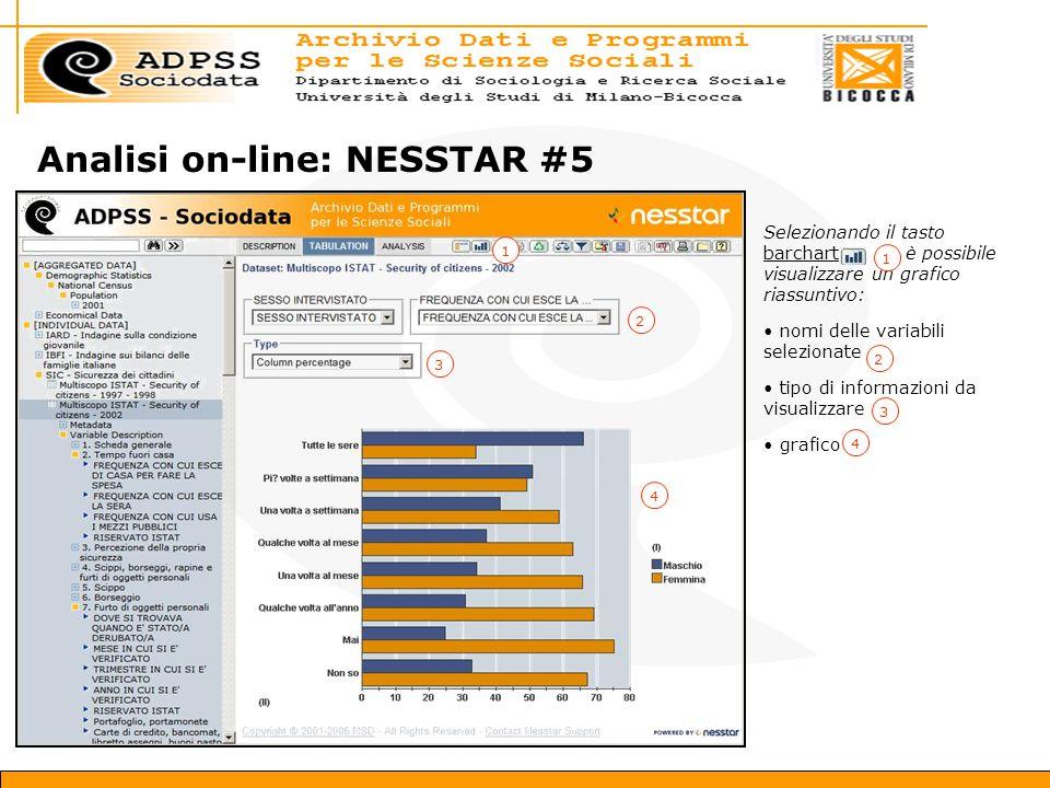 Analisi on-line: NESSTAR #5 Selezionando il tasto barchart è possibile visualizzare un grafico riassuntivo: nomi delle variabili selezionate tipo di informazioni da visualizzare grafico 12214334