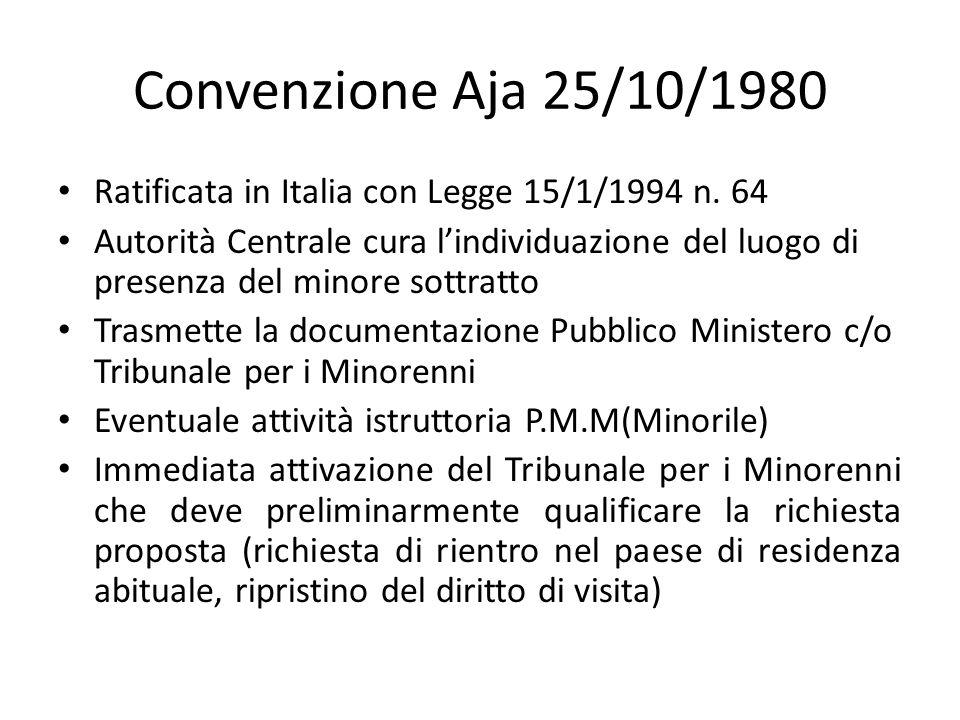 Convenzione Aja 25/10/1980 Ratificata in Italia con Legge 15/1/1994 n.