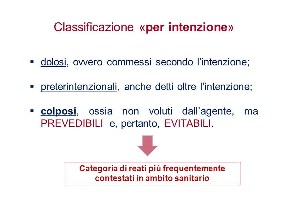 Classificazione «per intenzione»  dolosi, ovvero commessi secondo l'intenzione;  preterintenzionali, anche detti oltre l'intenzione;  colposi, ossi