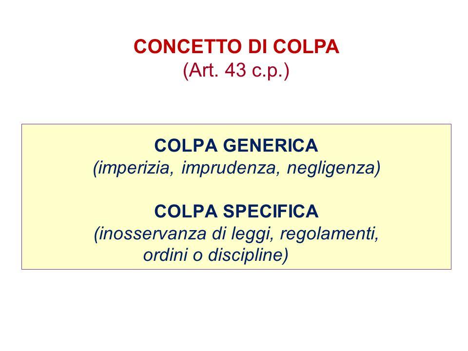COLPA GENERICA (imperizia, imprudenza, negligenza) COLPA SPECIFICA (inosservanza di leggi, regolamenti, ordini o discipline) CONCETTO DI COLPA (Art. 4